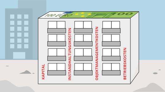Nutzungskosten im Hochbau- Bauprofessor-Begriffserläuterung -