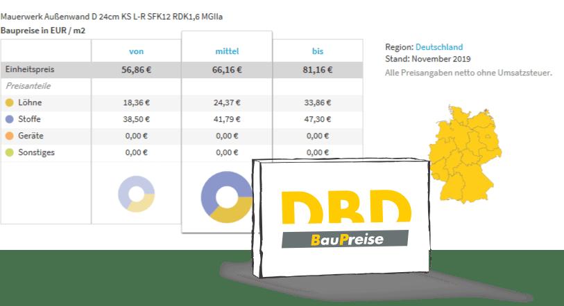 Aktuelle Baupreise aus Ihrer Region mit Preisanteilen