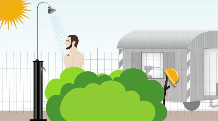 Direkte Nutzung der Strahlungsenergie der Sonne zur Wassererwärmung bei einer Gartendusche