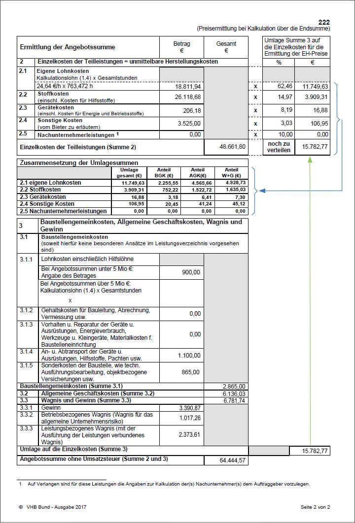 Ausgefülltes EFB-Preis 222-2 bei Kalkulation über die Endsumme