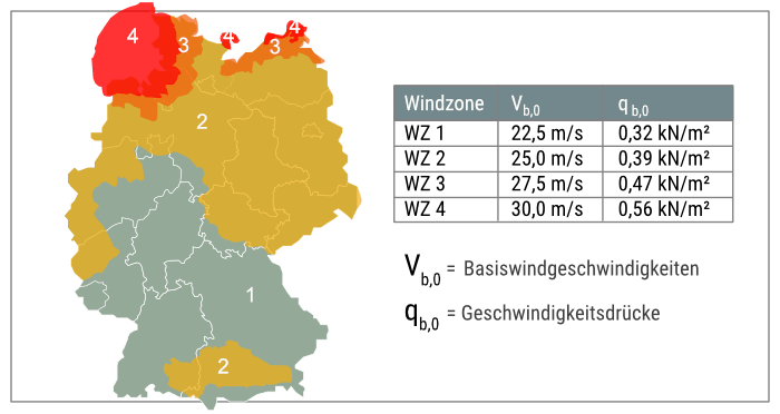 Karte der Windzonen in Deutschland, angelehnt an DIN EN 1991-1-4/NA