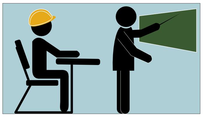 Weiterbildungsleistungen