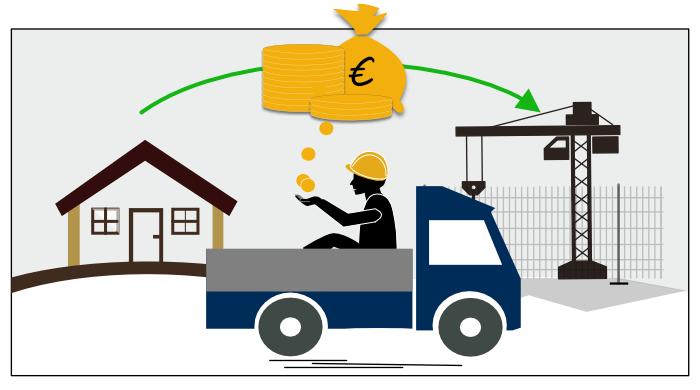 Wegstreckenentschädigung (WE)