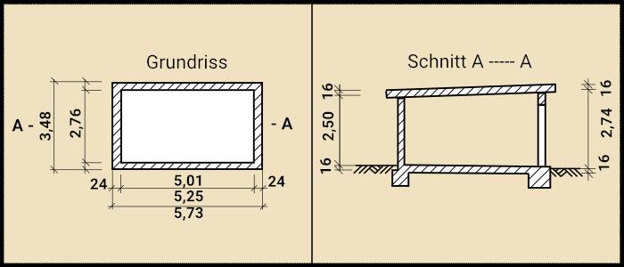 Brutto-Grundfläche (BGF)- Bauprofessor-Begriffserläuterung -