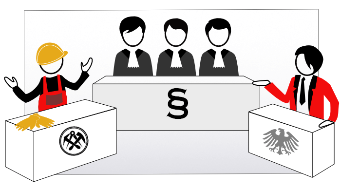 Schiedsgerichtsverfahren