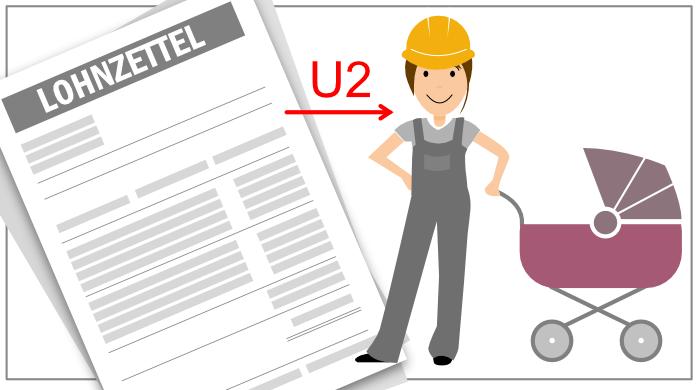 U2-Verfahren