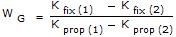 Berechnung Wirtschaftlichkeitsgrenze bzw. Grenzstückzahl